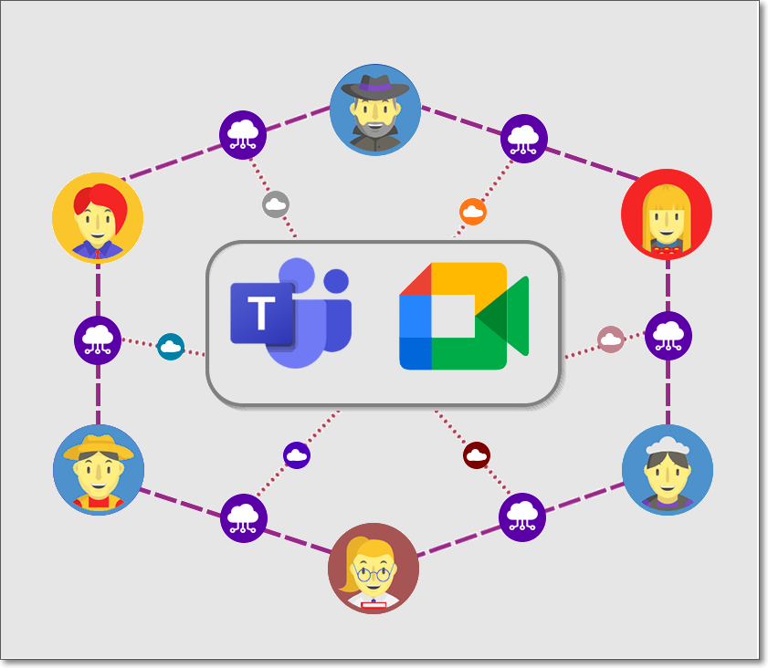 Microsoft Teams and Google Meet Features